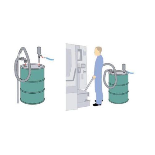 SPILLVAC - Odkurzacz beczkowy, do opróżniania maszyn z chłodziwa i oleju