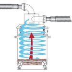 Separator cyklonowy do pyłów, schemat